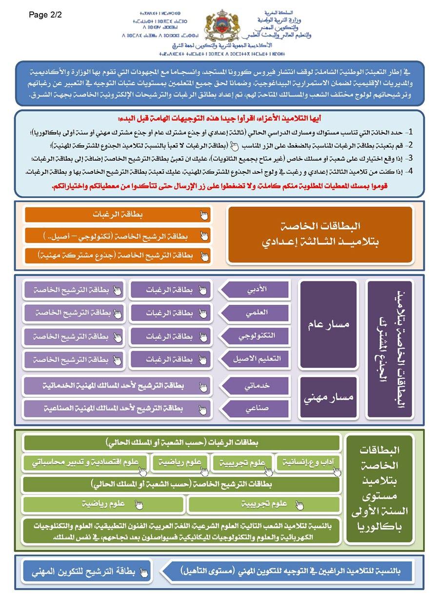 oujda-tawjih-2020_Page_2.jpg