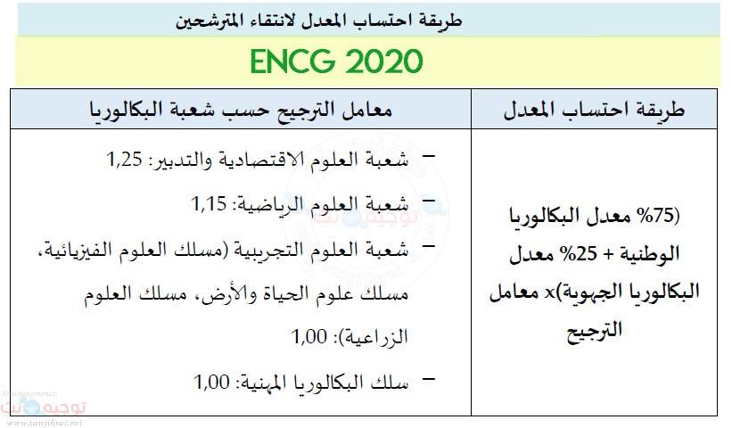 encg-selction-2020.jpg