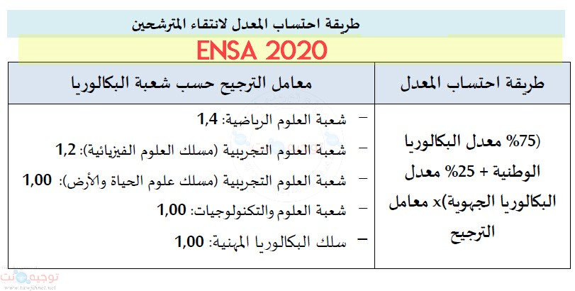 ensa-selction-2020.jpg
