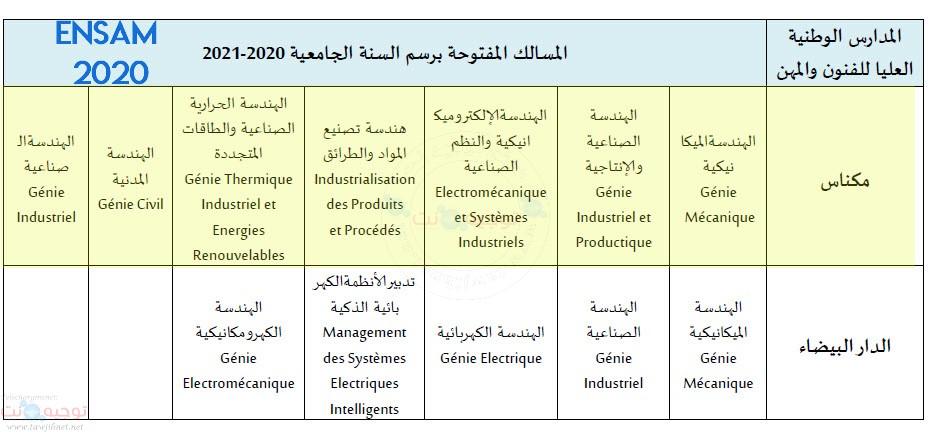 ensam-filieres-2020.jpg