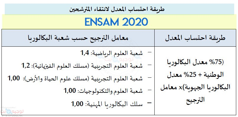 ensam-selection-2020.jpg