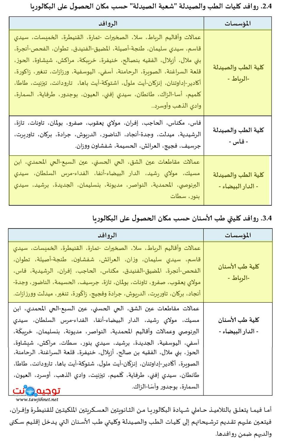 Concours-medecine-dentaire-pharmacie-Maroc-2020_Page_7.jpg
