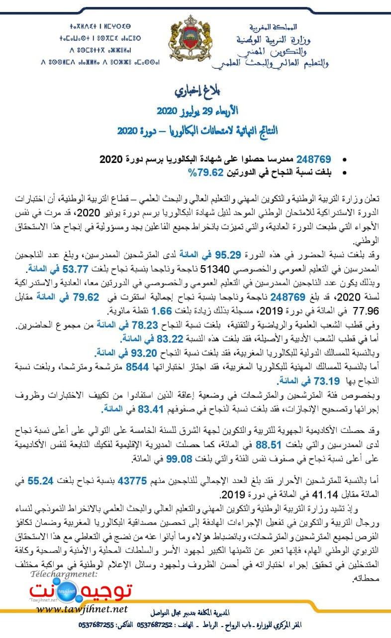 statistique resultats bac 2020.jpg