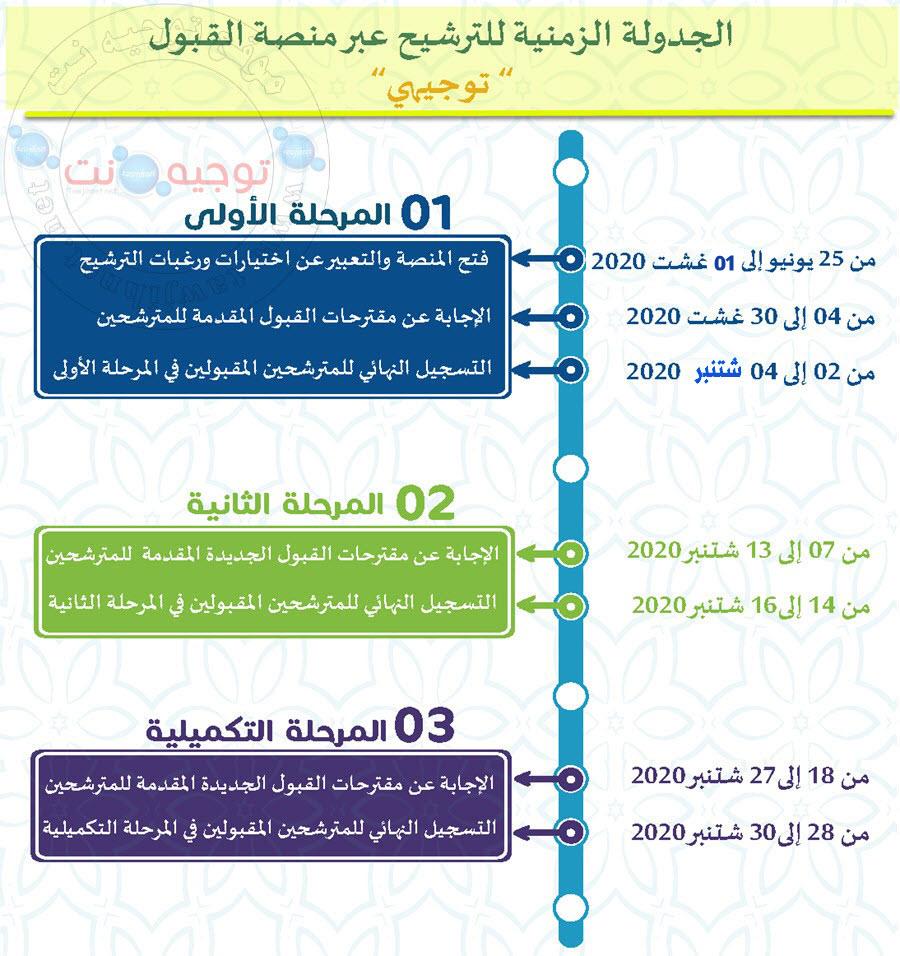 calendrier-tawjihi-ma-2020-2021.jpg