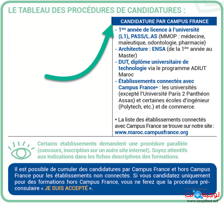 seulement-campus-france-maroc-2020-2021.jpg
