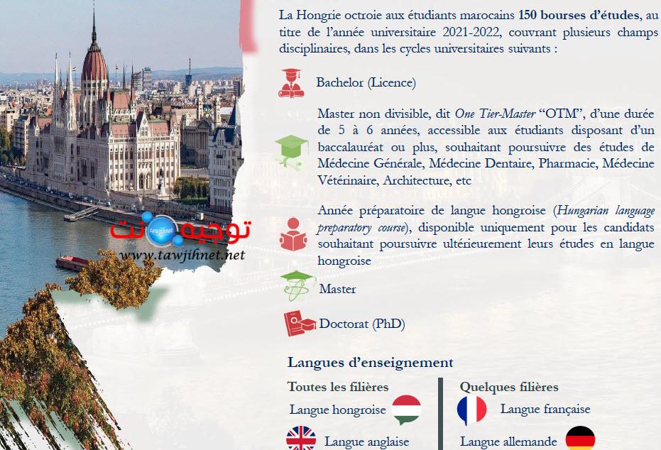 bourse-hongrie-2021-2022-1.jpg