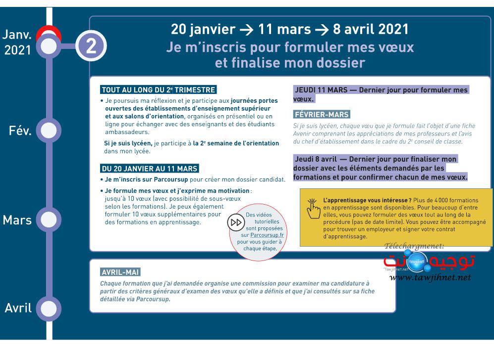 parcoursup-2021-1.jpg