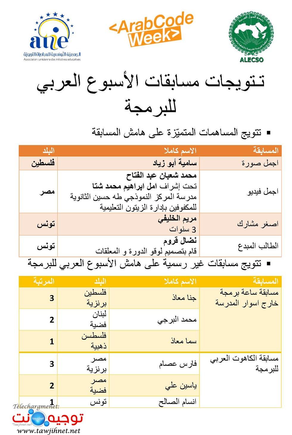 نتائج المسابقة العربية للبرمجة الالسكو_Page_1.jpg