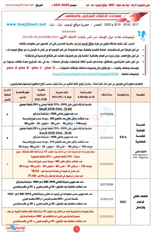 seuils-preselection-ecoles-instituts-maroc-2021_Page_1.jpg