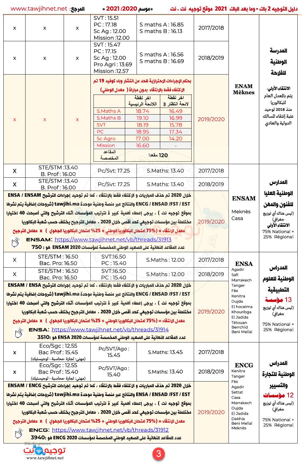 seuils-preselection-ecoles-instituts-maroc-2021_Page_3.jpg