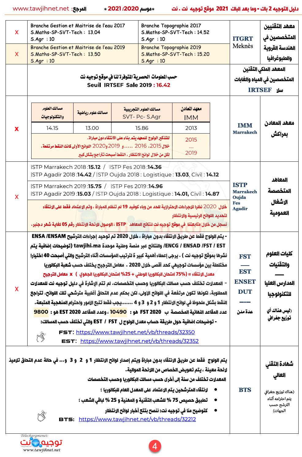 seuils-preselection-ecoles-instituts-maroc-2021_Page_4.jpg