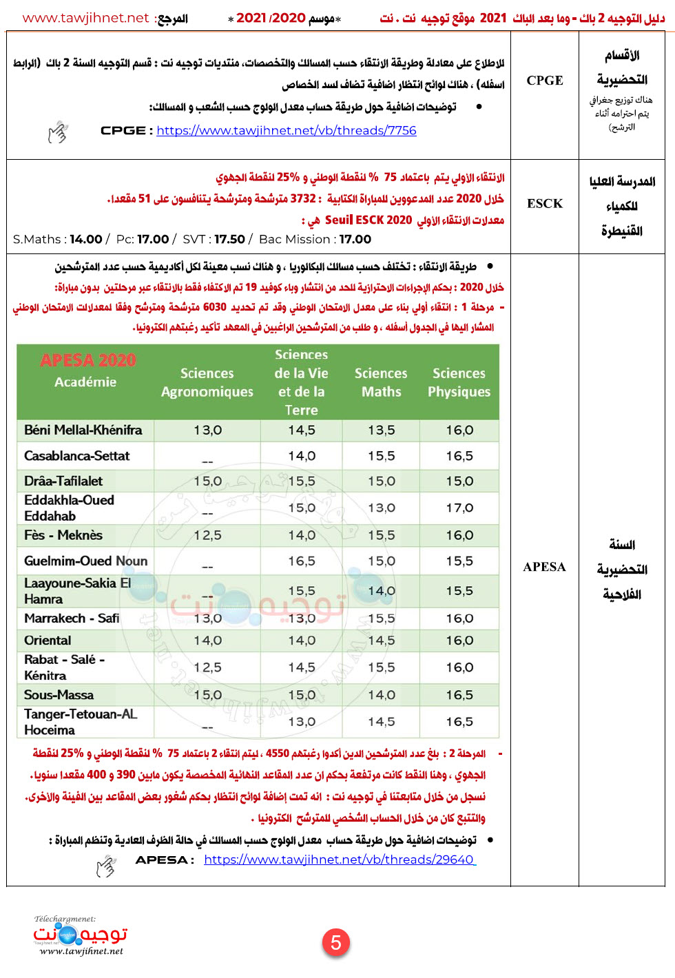 seuils-preselection-ecoles-instituts-maroc-2021_Page_5.jpg