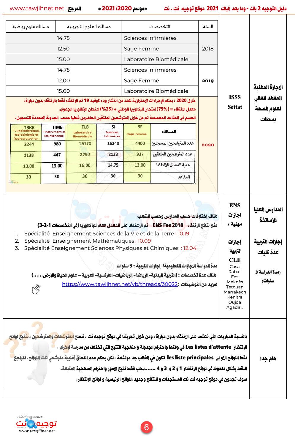 seuils-preselection-ecoles-instituts-maroc-2021_Page_6.jpg