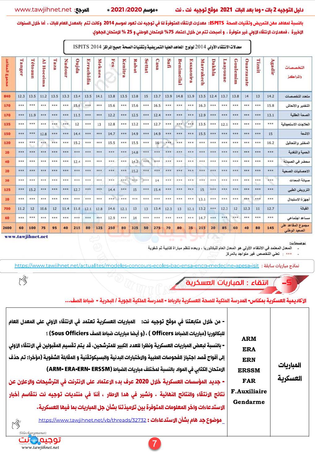 seuils-preselection-ecoles-instituts-maroc-2021_Page_7.jpg