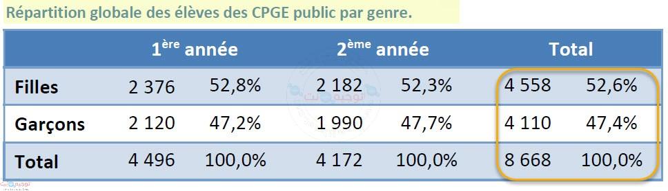 genrs-cpge-marc-filles-garcons-2020.jpg
