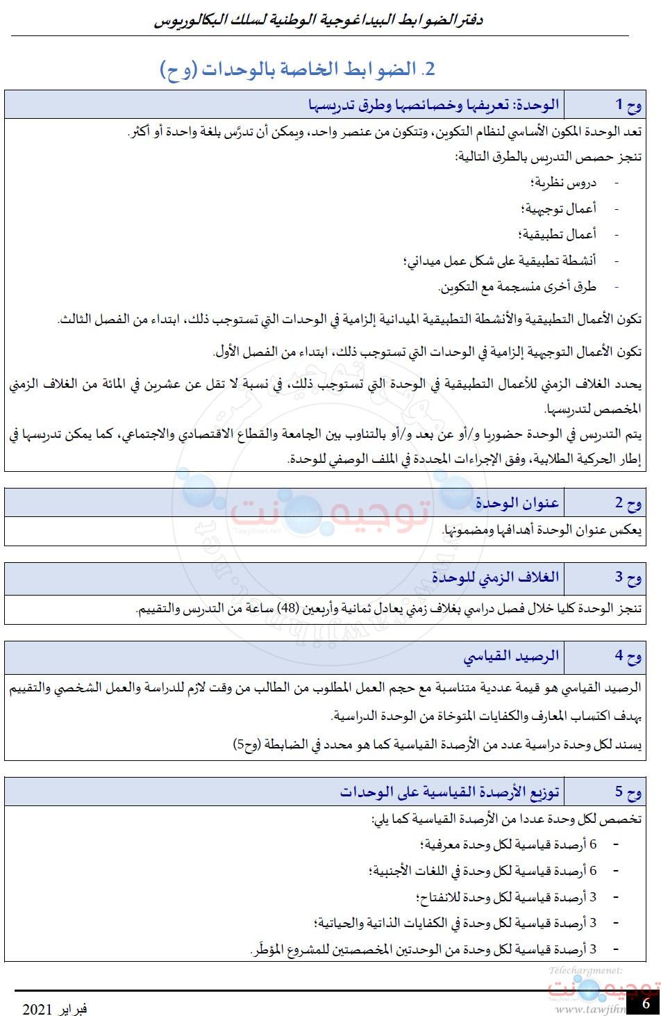 Bachelor-CNPN-normes-pedagoqiques-2021_Page_06.jpg