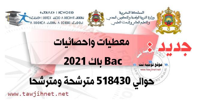 احصائيات عدد مترشحي باك 2021 bac.jpg