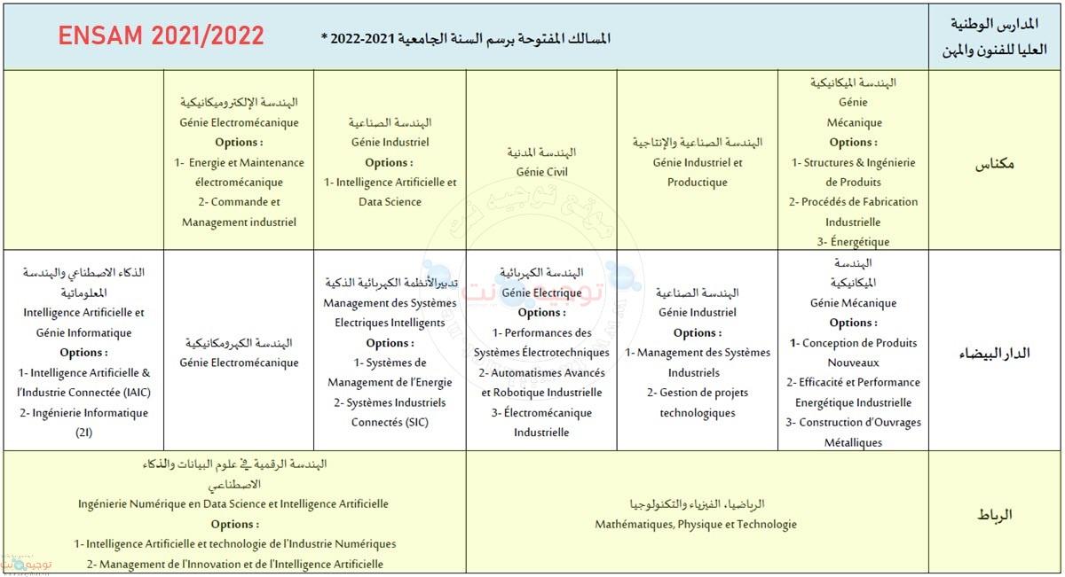 ensam-filieres-2021-2022.jpg