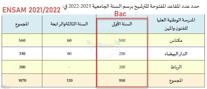 ensam-places-2021-2022.jpg