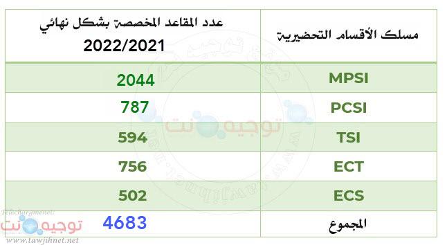 postes-cpge-2021.jpg