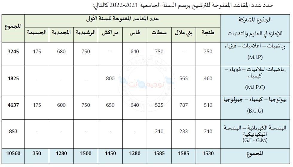 places-fst-2021-2022.jpg