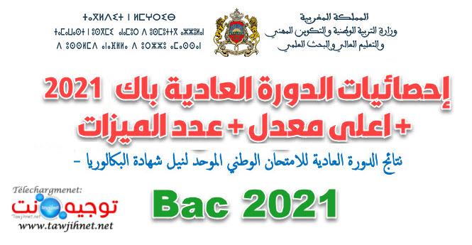 resultats-bac-maroc-2021.jpg