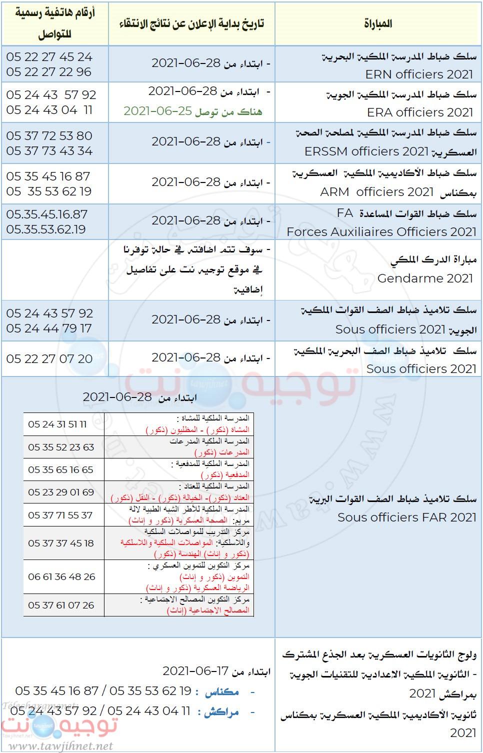 calendrier-convocation-concours-militaire-arm-erssm-era-ern-forces-auxilaire-far-officiers-sou...jpg