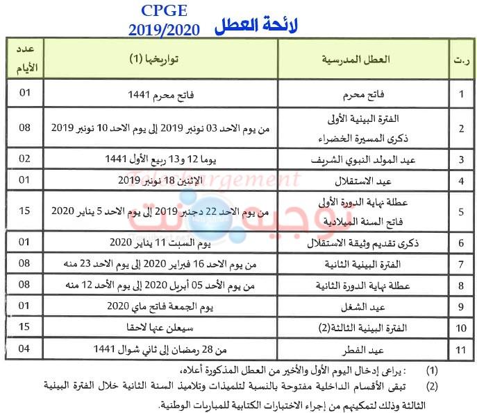 vacnces-cpge-2019-2020.jpg