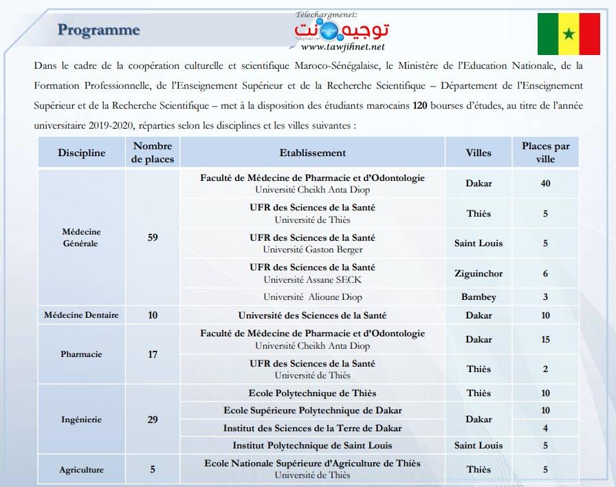 bourse-senegal-programme-2019-2020.jpg