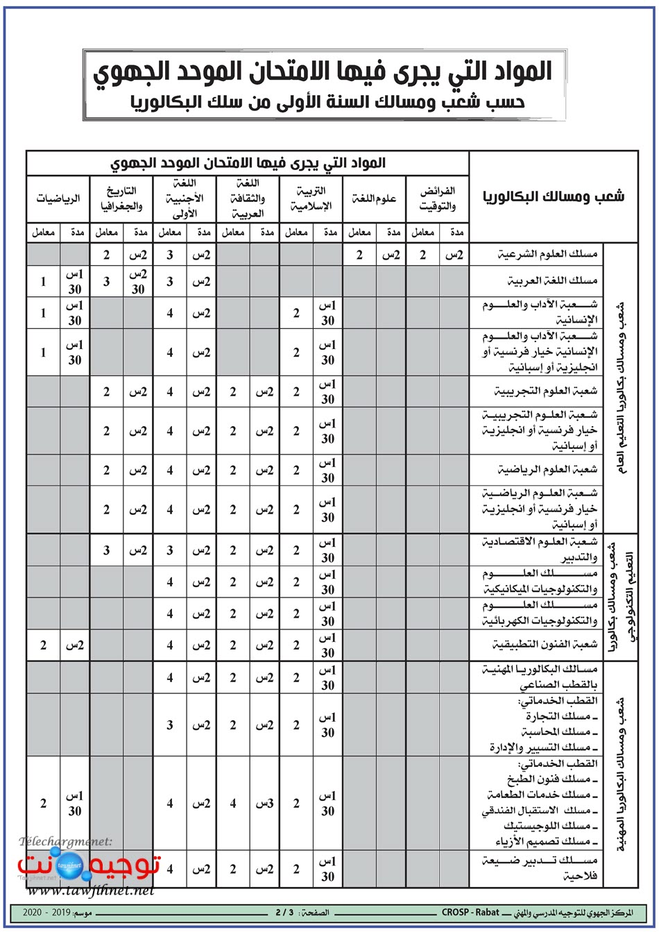 examen-bac-2019-2020_Page_2.jpg