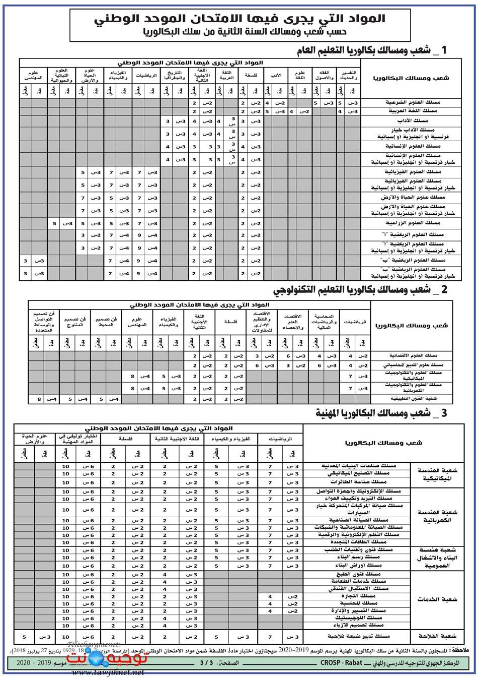 examen-bac-2019-2020_Page_3.jpg